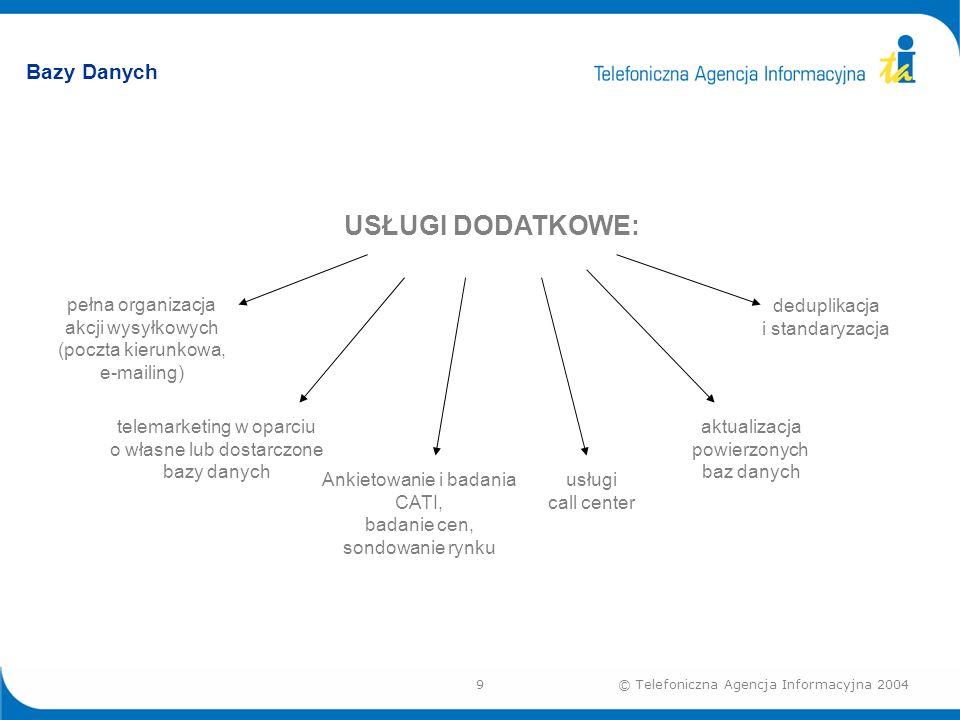 10© Telefoniczna Agencja Informacyjna 2004 Bazy Danych NASI KLIENCI ALLIANZ POLSKA S.A.