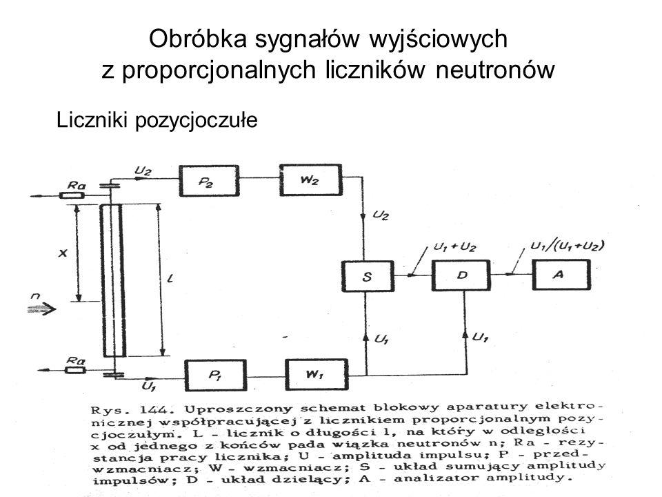 Obróbka sygnałów wyjściowych z proporcjonalnych liczników neutronów Liczniki pozycjoczułe