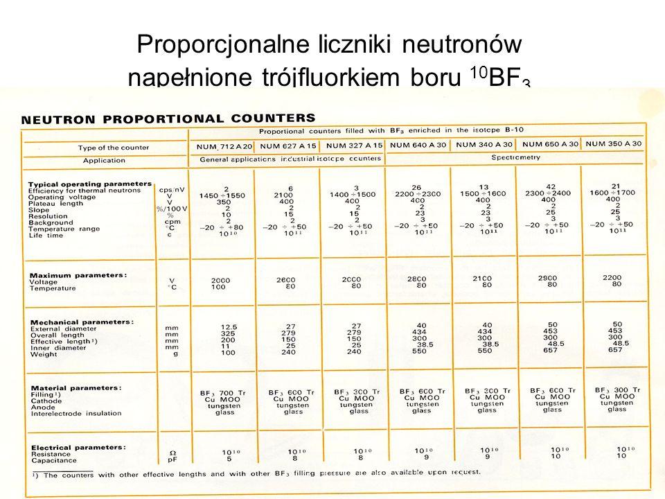 Proporcjonalne liczniki neutronów napełnione trójfluorkiem boru 10 BF 3