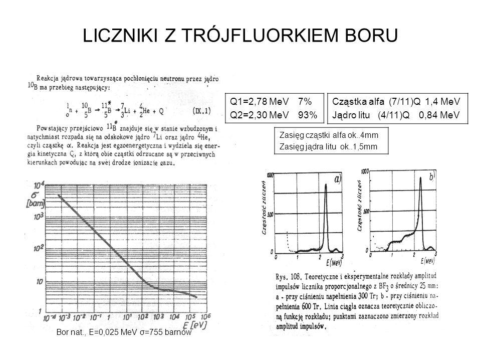LICZNIKI Z TRÓJFLUORKIEM BORU Q1=2,78 MeV 7% Q2=2,30 MeV 93% Cząstka alfa (7/11)Q 1,4 MeV Jądro litu (4/11)Q 0,84 MeV Zasięg cząstki alfa ok..4mm Zasi