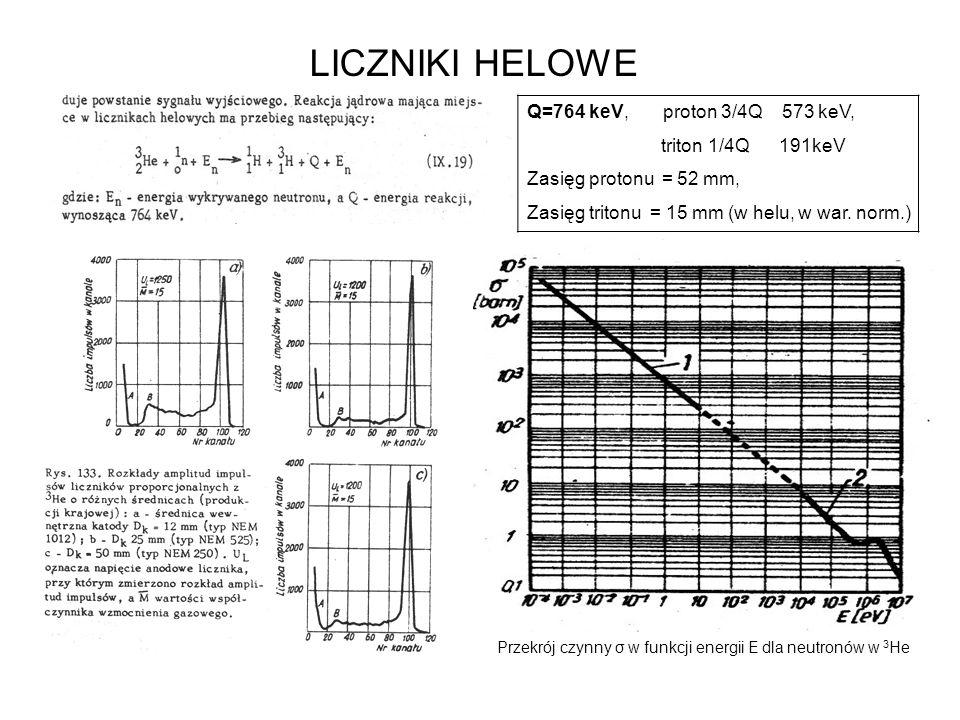 LICZNIKI HELOWE Q=764 keV, proton 3/4Q 573 keV, triton 1/4Q 191keV Zasięg protonu = 52 mm, Zasięg tritonu = 15 mm (w helu, w war. norm.) Przekrój czyn