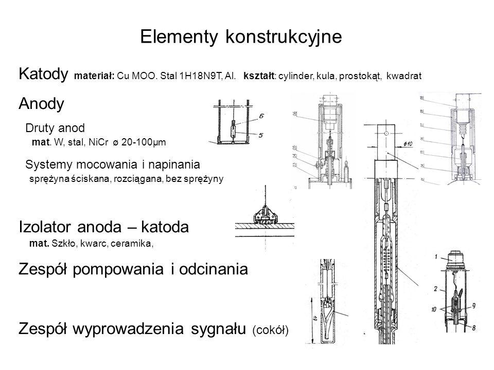 Elementy konstrukcyjne Katody materiał: Cu MOO. Stal 1H18N9T, Al. kształt: cylinder, kula, prostokąt, kwadrat Anody Druty anod mat. W, stal, NiCr ø 20