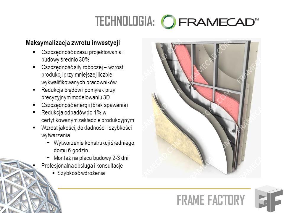 FRAME FACTORY TECHNOLOGIA: Maksymalizacja zwrotu inwestycji Oszczędność czasu projektowania i budowy średnio 30% Oszczędność siły roboczej – wzrost pr