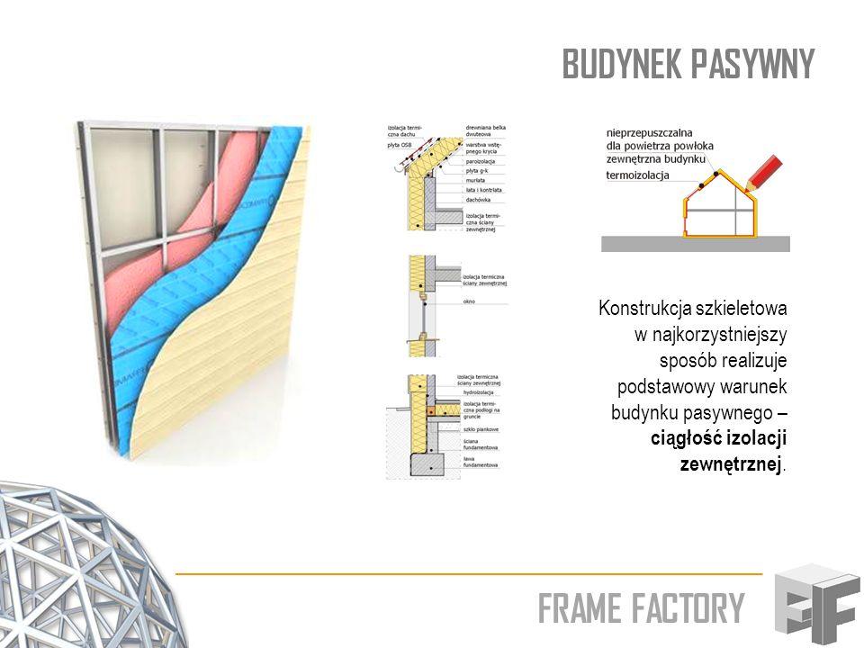 FRAME FACTORY BUDYNEK PASYWNY Konstrukcja szkieletowa w najkorzystniejszy sposób realizuje podstawowy warunek budynku pasywnego – ciągłość izolacji ze