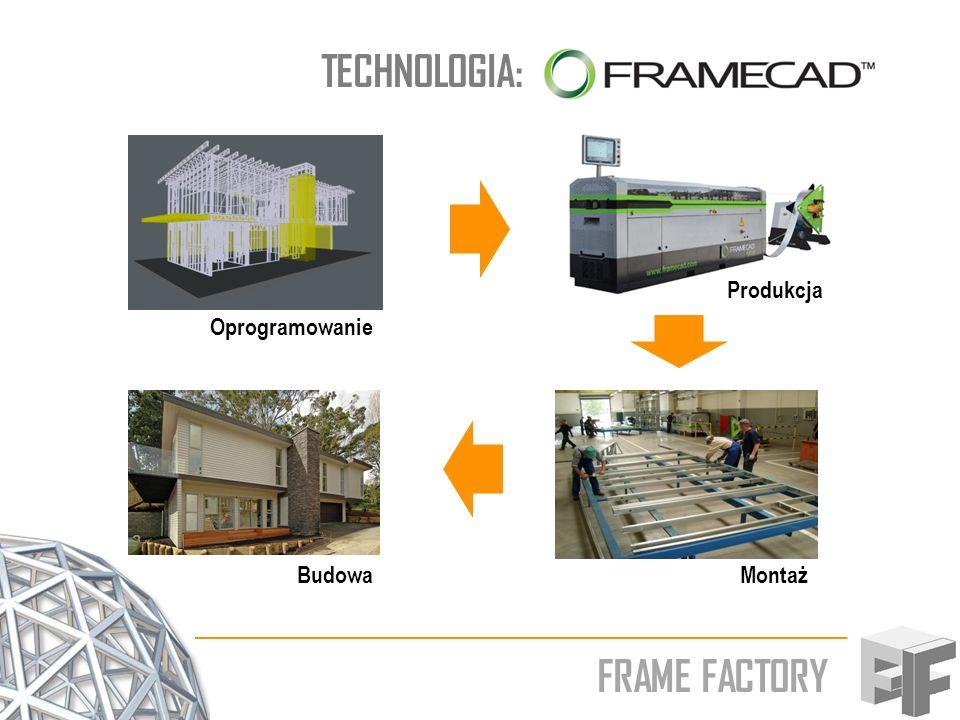 FRAME FACTORY TECHNOLOGIA: Zaawansowany kompleksowy system budowlany: Innowacyjność Dokładność, szybkość, wysoka jakość Doświadczenie, ponad 20 lat w branży Integracja od projektu po wykonanie Wsparcie ekspertów światowych liderów w swoim fachu Usługi dodatkowe: konsultacje, porady, opieka techniczna