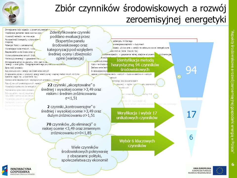 7 Aspekty środowiskowe a rozwój zeroemisyjnej gospodarki energią w Polsce Działalność generująca czynniki środowiskowe o istotnym wpływie na rozwój zeroemisyjnej energetyki 17 94 6 Czynniki oddziałujące bezpośrednio: 1.Wykorzystanie odnawialnych źródeł energii 2.Bezpieczeństwo dla środowiska i zdrowia ludzkiego 3.Zużycie surowców i energii ze źródeł odnawialnych 4.Zmniejszenie ilości odpadów z przemysłu energetycznego 5.Sprawność procesów 6.Racjonalizacja wykorzystania zasobów (nie oszczędzanie!) 7.Podniesienie sprawności procesów wytwarzania energii u źródła z paliw kopalnych stałych 8.Opracowanie bezpiecznych i ekologicznych procesów i instalacji produkcji energii jądrowej 9.Zwiększenie udziału w produkcji energii elektrycznej i cieplnej metod innych niż tylko spalanie węgla (np.