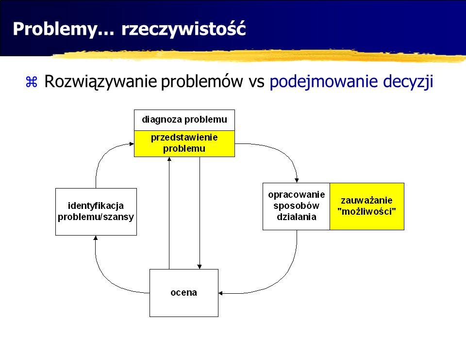Problemy... rzeczywistość Rozwiązywanie problemów vs podejmowanie decyzji