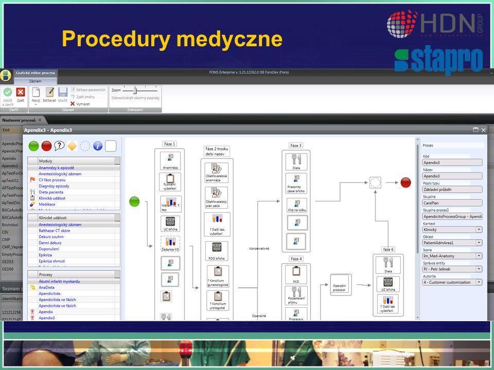 Procedury medyczne