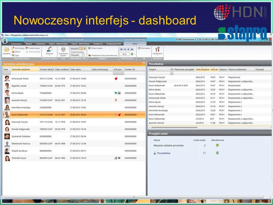Nowoczesny interfejs - dashboard