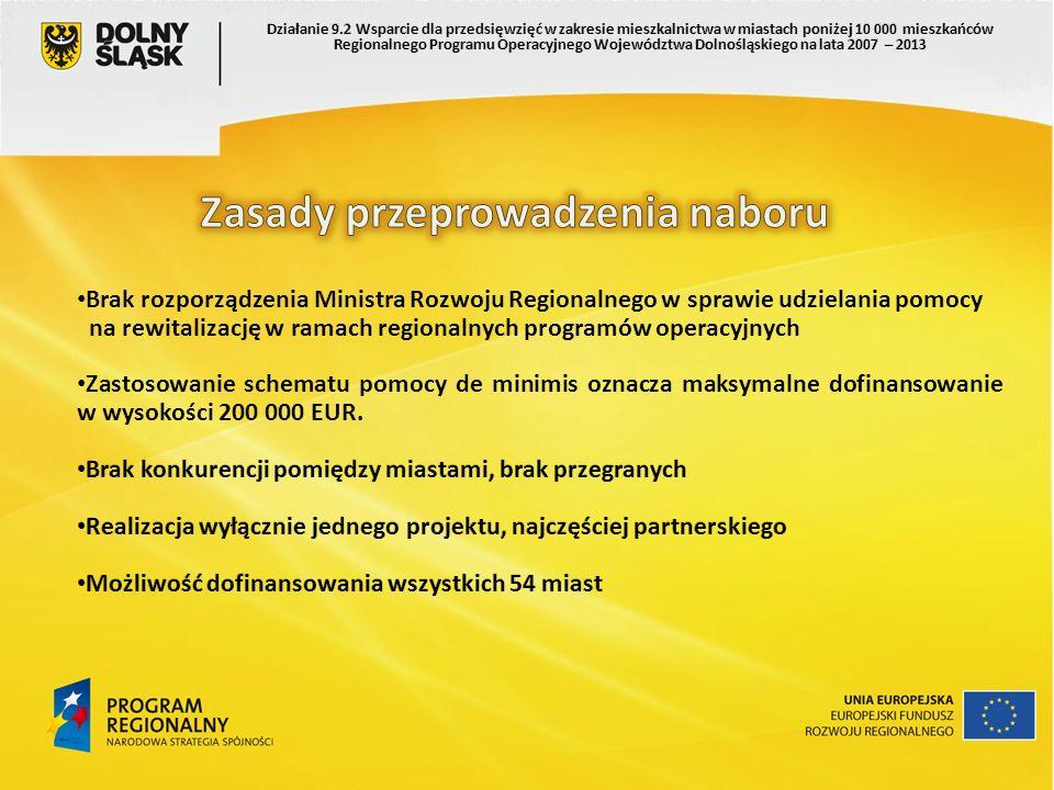 Alokacja dla działanie 10 686 699 EUR tj.42 667 714 PLN Zakładana kwota na miasto 200 000 EUR tj.