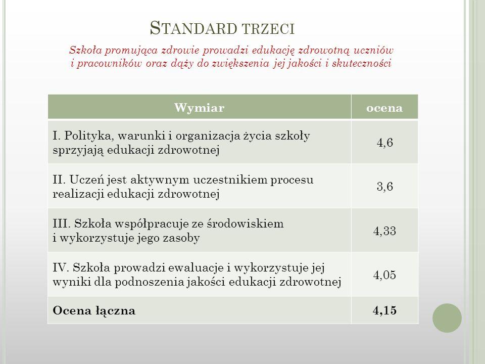 S TANDARD TRZECI Wymiarocena I.