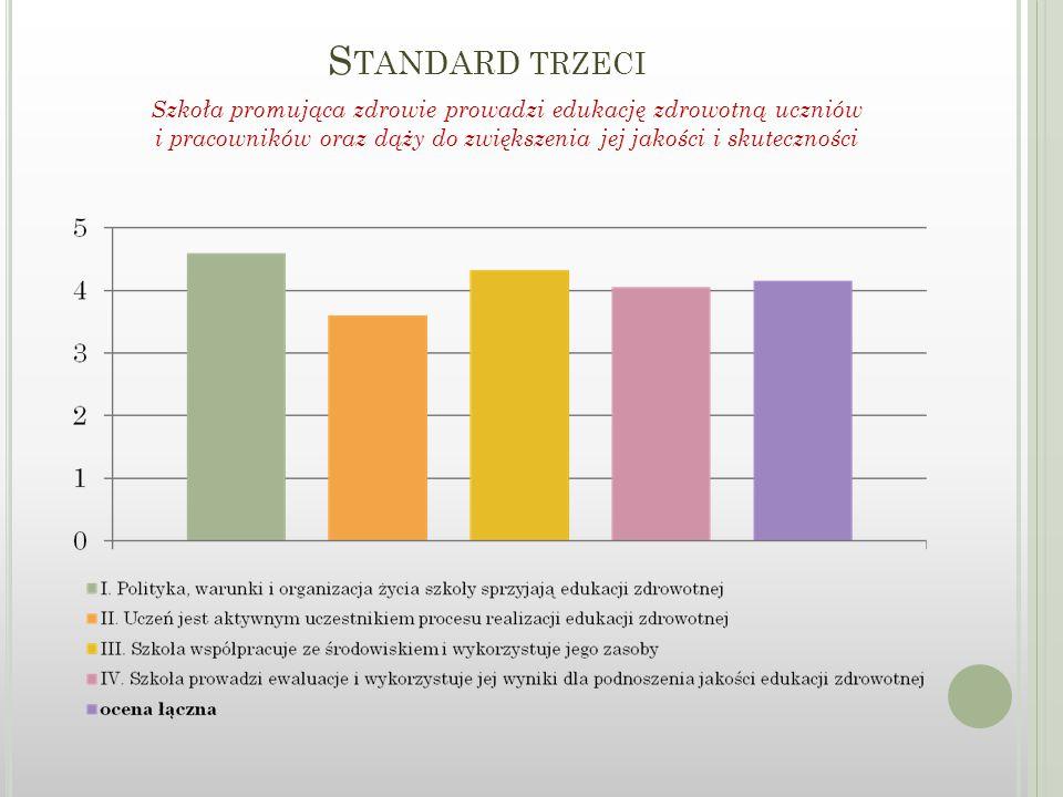 S TANDARD TRZECI Szkoła promująca zdrowie prowadzi edukację zdrowotną uczniów i pracowników oraz dąży do zwiększenia jej jakości i skuteczności