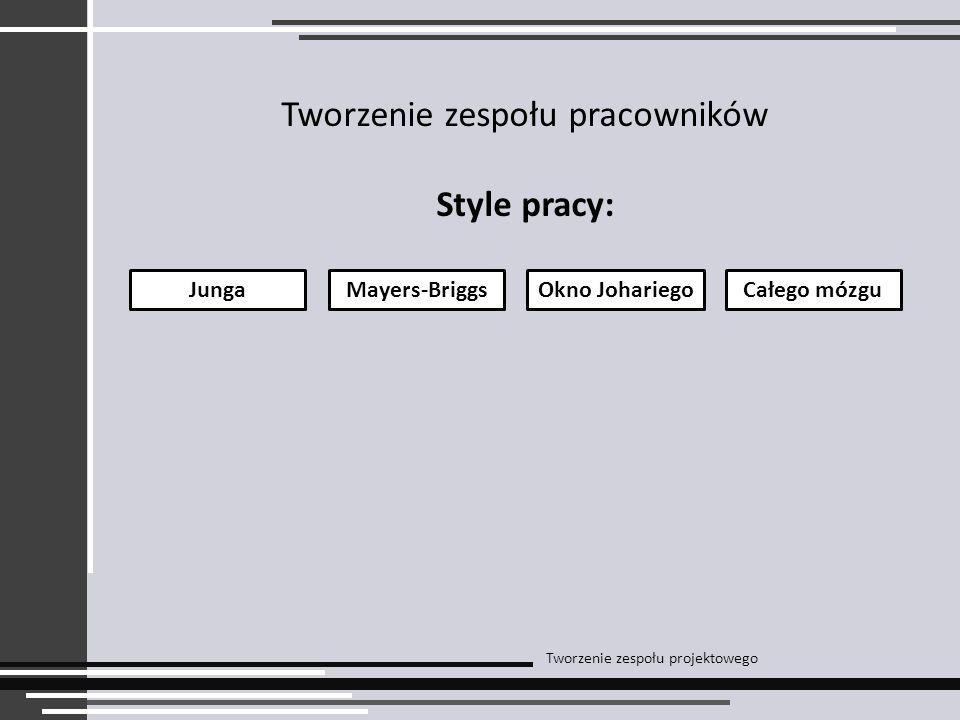 Tworzenie zespołu pracowników Style pracy: Tworzenie zespołu projektowego JungaMayers-BriggsOkno JohariegoCałego mózgu
