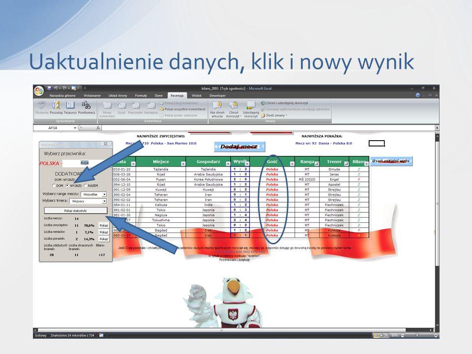 Uaktualnienie danych, klik i nowy wynik