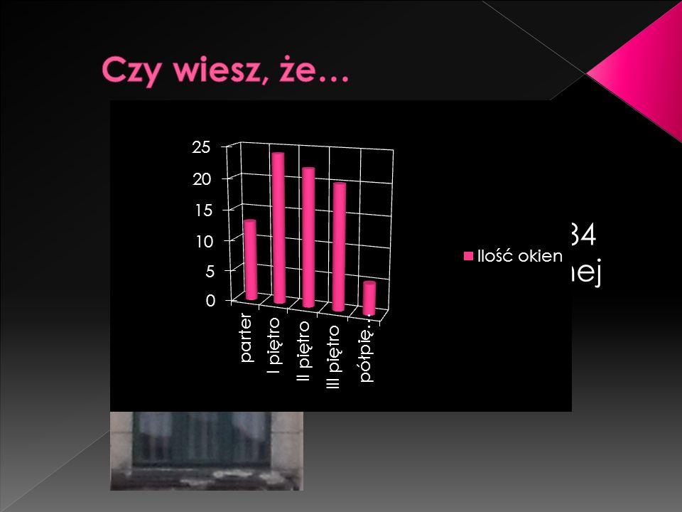 W szkole znajdują się 84 okna o łącznej powierzchni 320 m² !