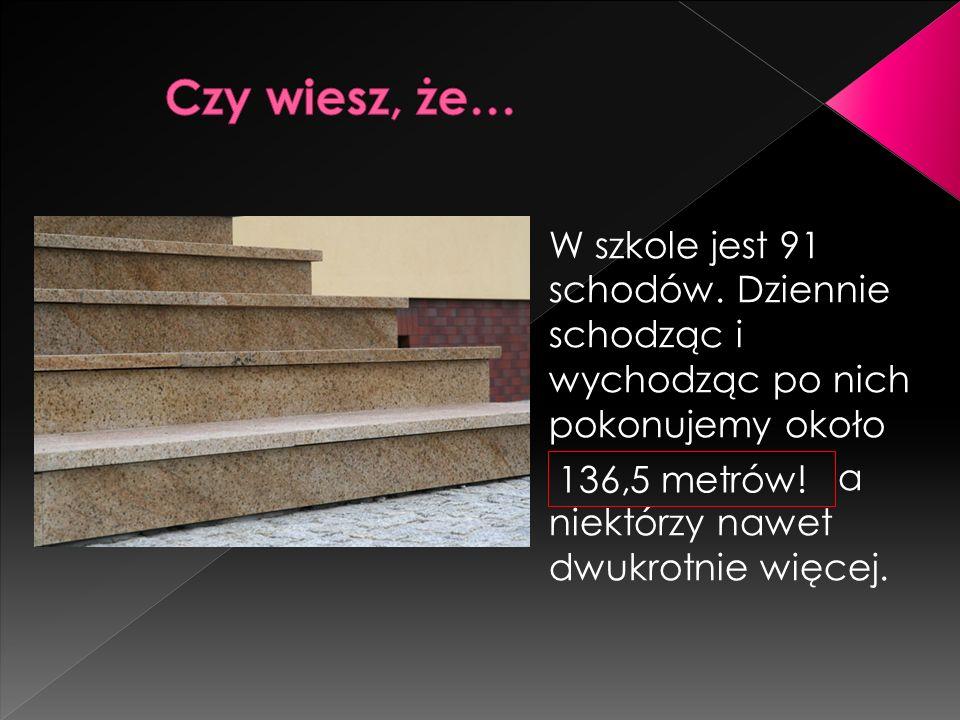 W szkole jest 91 schodów. Dziennie schodząc i wychodząc po nich pokonujemy około a niektórzy nawet dwukrotnie więcej. 136,5 metrów!