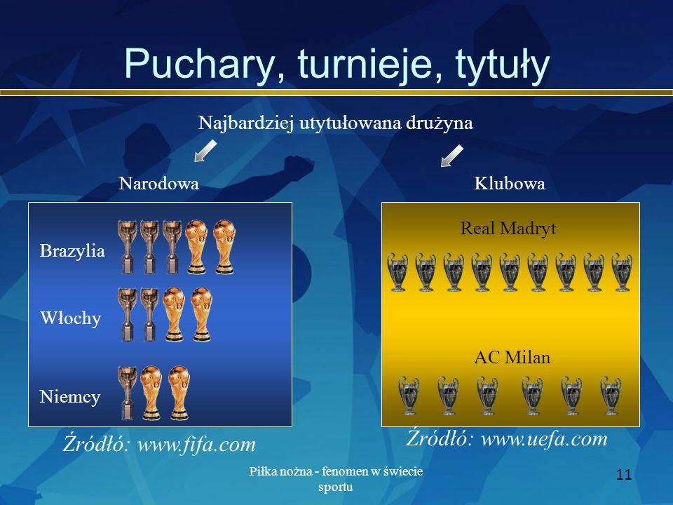 Piłka nożna - fenomen w świecie sportu 11 Puchary, turnieje, tytuły Najbardziej utytułowana drużyna Brazylia NarodowaKlubowa Włochy Niemcy Real Madryt