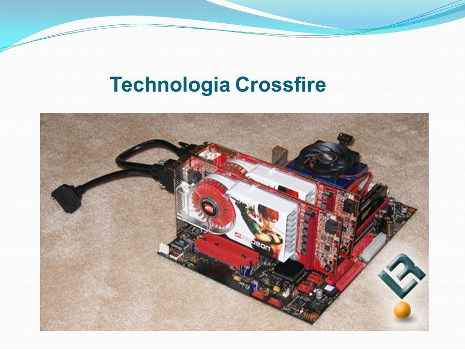 Technologia Crossfire