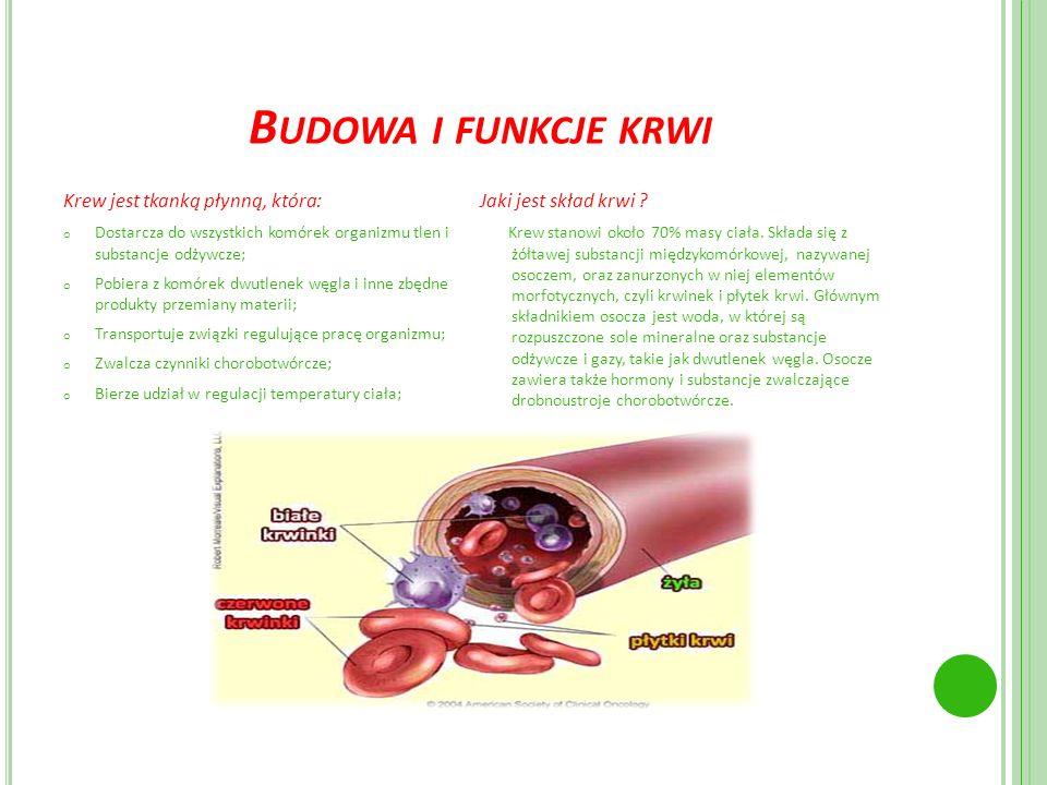 B UDOWA I FUNKCJE KRWI Krew jest tkanką płynną, która: o Dostarcza do wszystkich komórek organizmu tlen i substancje odżywcze; o Pobiera z komórek dwu