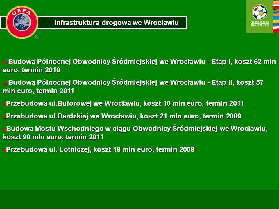 Infrastruktura drogowa we Wrocławiu Budowa Północnej Obwodnicy Śródmiejskiej we Wrocławiu - Etap I, koszt 62 mln euro, termin 2010 Budowa Północnej Ob