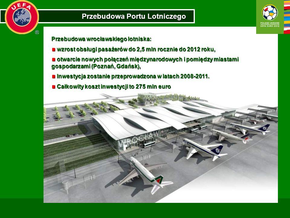 Przebudowa Portu Lotniczego Przebudowa wrocławskiego lotniska: wzrost obsługi pasażerów do 2,5 mln rocznie do 2012 roku, wzrost obsługi pasażerów do 2