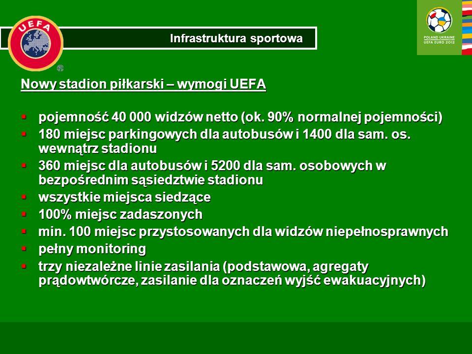 Nowy stadion piłkarski – wymogi UEFA pojemność 40 000 widzów netto (ok. 90% normalnej pojemności) pojemność 40 000 widzów netto (ok. 90% normalnej poj