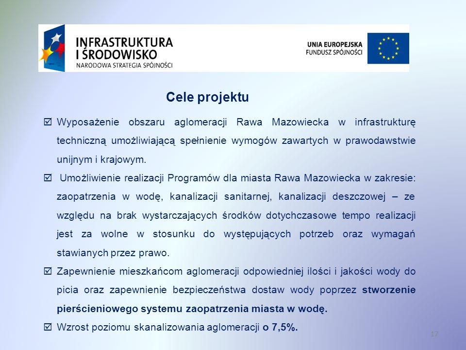 17 Cele projektu Wyposażenie obszaru aglomeracji Rawa Mazowiecka w infrastrukturę techniczną umożliwiającą spełnienie wymogów zawartych w prawodawstwi