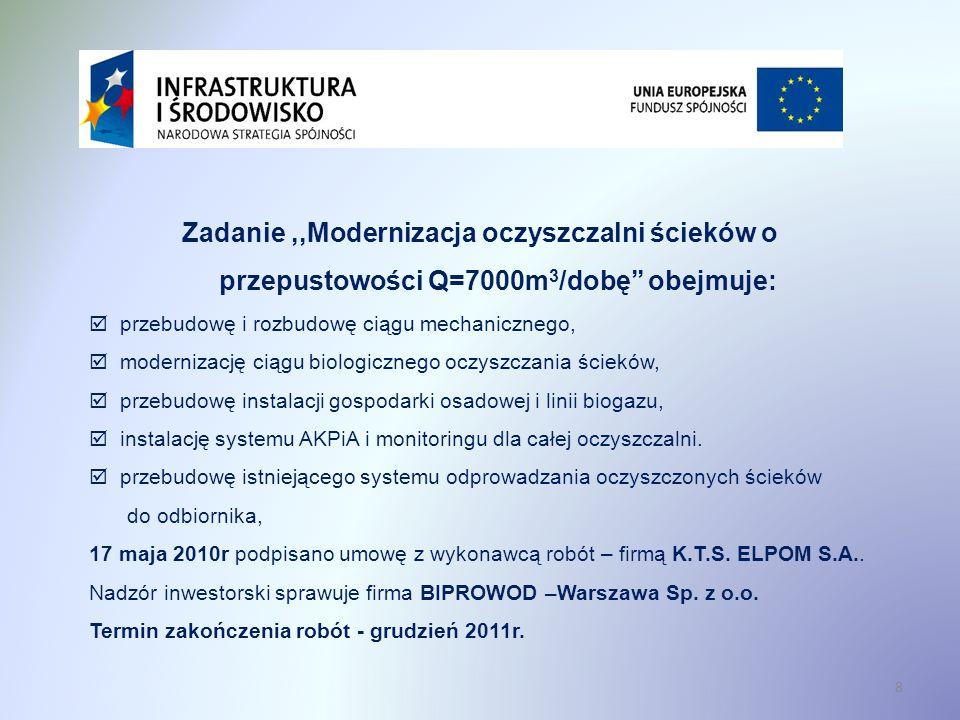 Zadanie,,Modernizacja oczyszczalni ścieków o przepustowości Q=7000m 3 /dobę obejmuje: przebudowę i rozbudowę ciągu mechanicznego, modernizację ciągu b