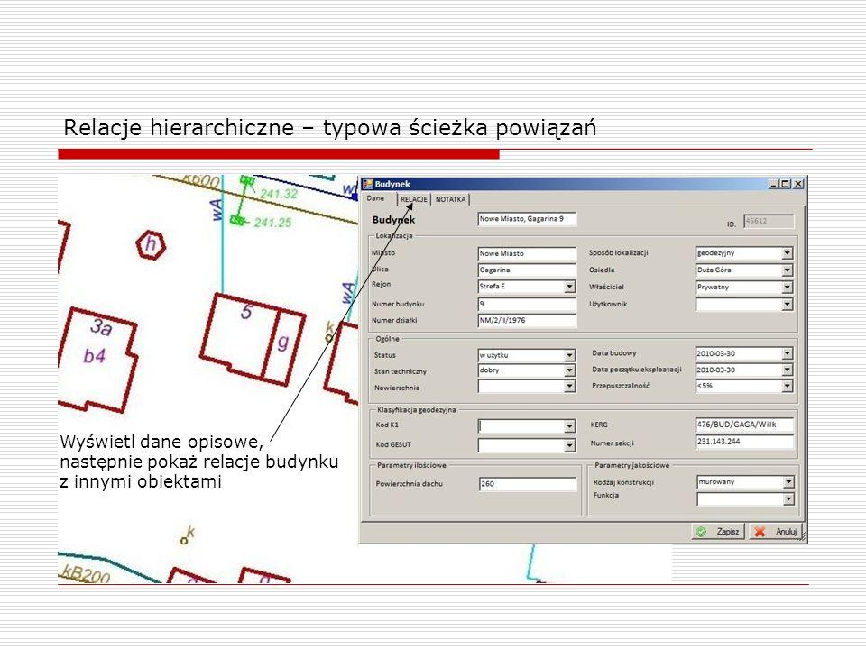 Relacje hierarchiczne – typowa ścieżka powiązań Wyświetl dane opisowe, następnie pokaż relacje budynku z innymi obiektami