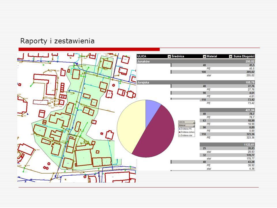 Zaznacz obszar na mapie i wyswietl raport agregujący średnicę, materiał rur wodociągowych Raporty i zestawienia