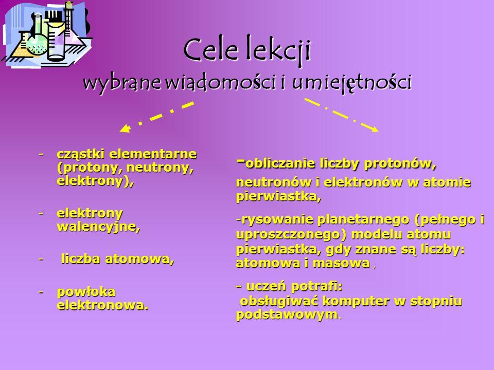 B udowa a tomu C hemia kl. I gimnazjum Sporz ą dziła Magdalena Swinarska