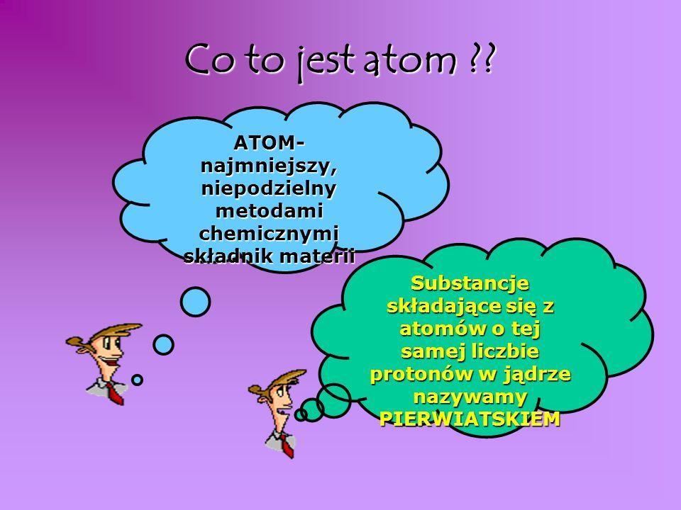 Cele lekcji wybrane wiadomo ś ci i umiej ę tno ś ci -cząstki elementarne (protony, neutrony, elektrony), -elektrony walencyjne, - liczba atomowa, -powłoka elektronowa.