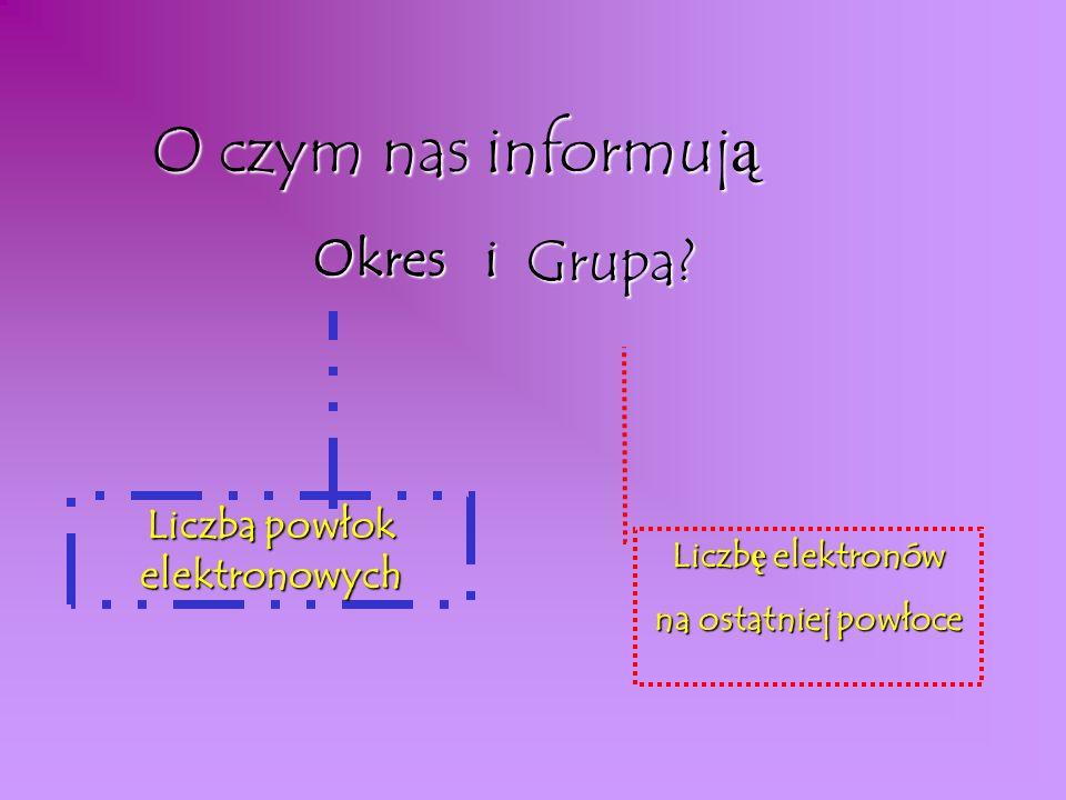 Obliczenia C 14 p – 6 e – 6 n – 14 – 6 = 8 6 Okres – 2 Grupa - 14