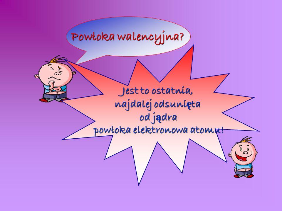 Powłoki elektronowe P - 6 e -2 e - 4 Powłokawalencyjna Liczba elektronów na powłokach ATOM WĘGLA