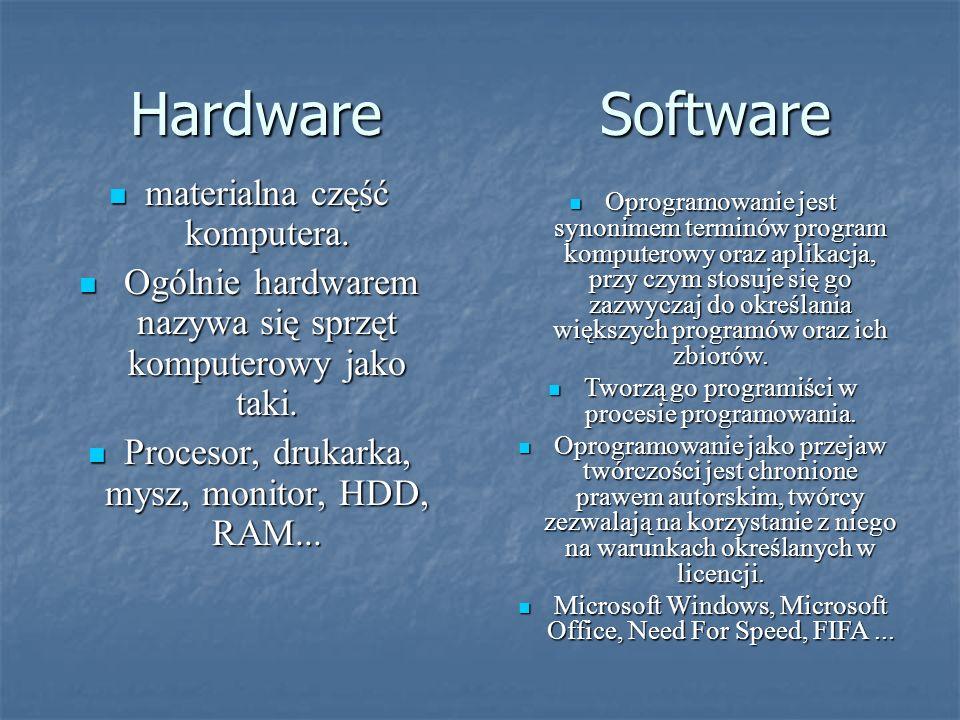 Hardware Software materialna część komputera. materialna część komputera. Ogólnie hardwarem nazywa się sprzęt komputerowy jako taki. Ogólnie hardwarem