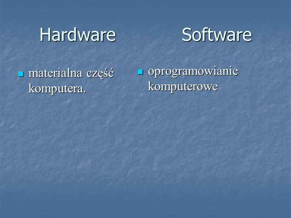 materialna część komputera. materialna część komputera. Hardware Software oprogramowianie komputerowe oprogramowianie komputerowe