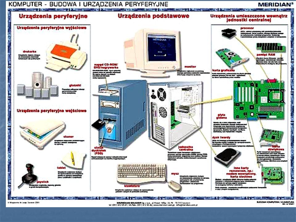 Płyta główna – Základní deska motherboard, mainboard motherboard, mainboard najważniejsza część urządzenia elektronicznego, na której montuje się najważniejsze elementy urządzenia, umożliwiająca komunikację wszystkim pozostałym komponentom i modułom.