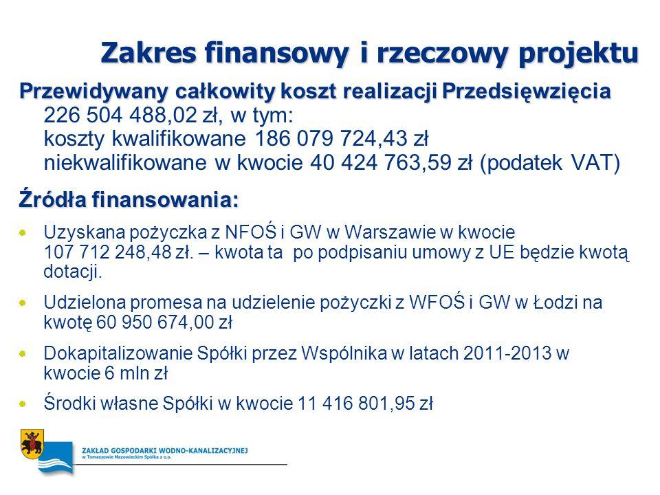 Zakres finansowy i rzeczowy projektu Przewidywany całkowity koszt realizacji Przedsięwzięcia Przewidywany całkowity koszt realizacji Przedsięwzięcia 2