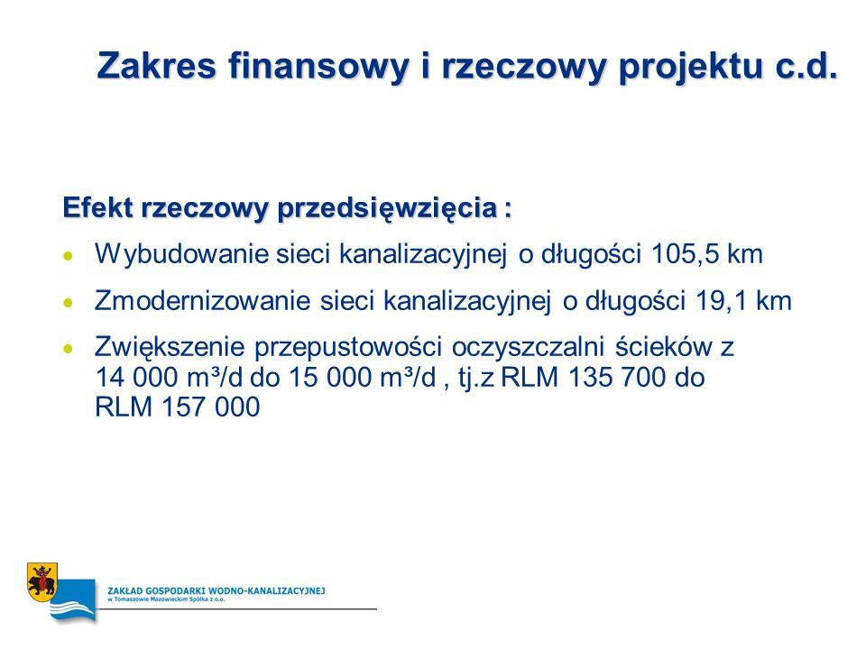 Zakres finansowy i rzeczowy projektu c.d. Efekt rzeczowy przedsięwzięcia : Wybudowanie sieci kanalizacyjnej o długości 105,5 km Zmodernizowanie sieci