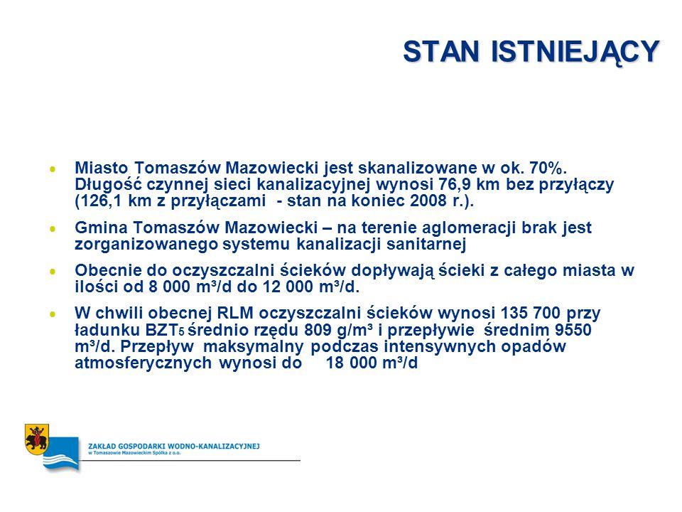 STAN ISTNIEJĄCY Miasto Tomaszów Mazowiecki jest skanalizowane w ok. 70%. Długość czynnej sieci kanalizacyjnej wynosi 76,9 km bez przyłączy (126,1 km z