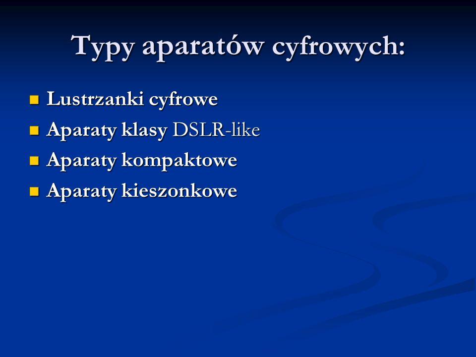 Typy aparatów cyfrowych: Lustrzanki cyfrowe Lustrzanki cyfrowe Aparaty klasy DSLR-like Aparaty klasy DSLR-like Aparaty kompaktowe Aparaty kompaktowe A