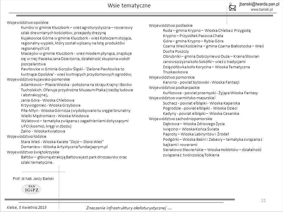 21 Znaczenie infrastruktury okołoturystycznej …. Wsie tematyczne Prof. dr hab. Jerzy Bański Kielce, 5 kwietnia 2013 Województwo opolskie Kuniów w gmin