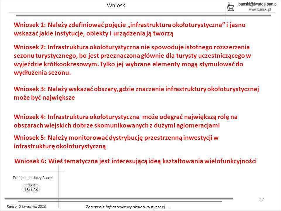 27 Znaczenie infrastruktury okołoturystycznej …. Wnioski Prof. dr hab. Jerzy Bański Kielce, 5 kwietnia 2013 Wniosek 1: Należy zdefiniować pojęcie infr