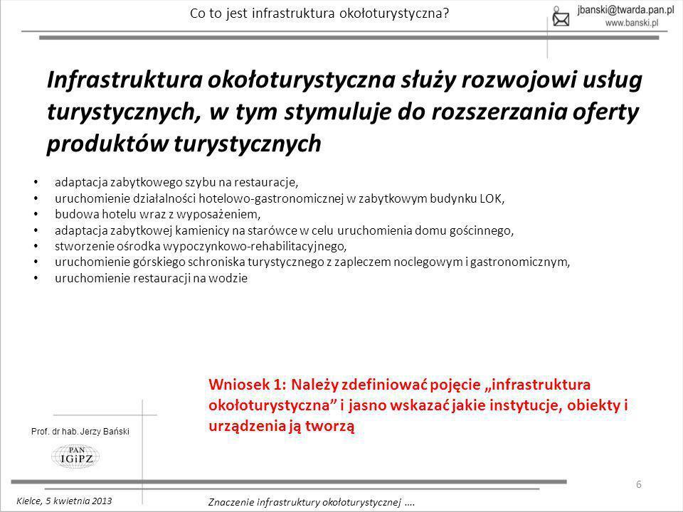 6 Znaczenie infrastruktury okołoturystycznej …. Co to jest infrastruktura okołoturystyczna? Prof. dr hab. Jerzy Bański Kielce, 5 kwietnia 2013 Infrast