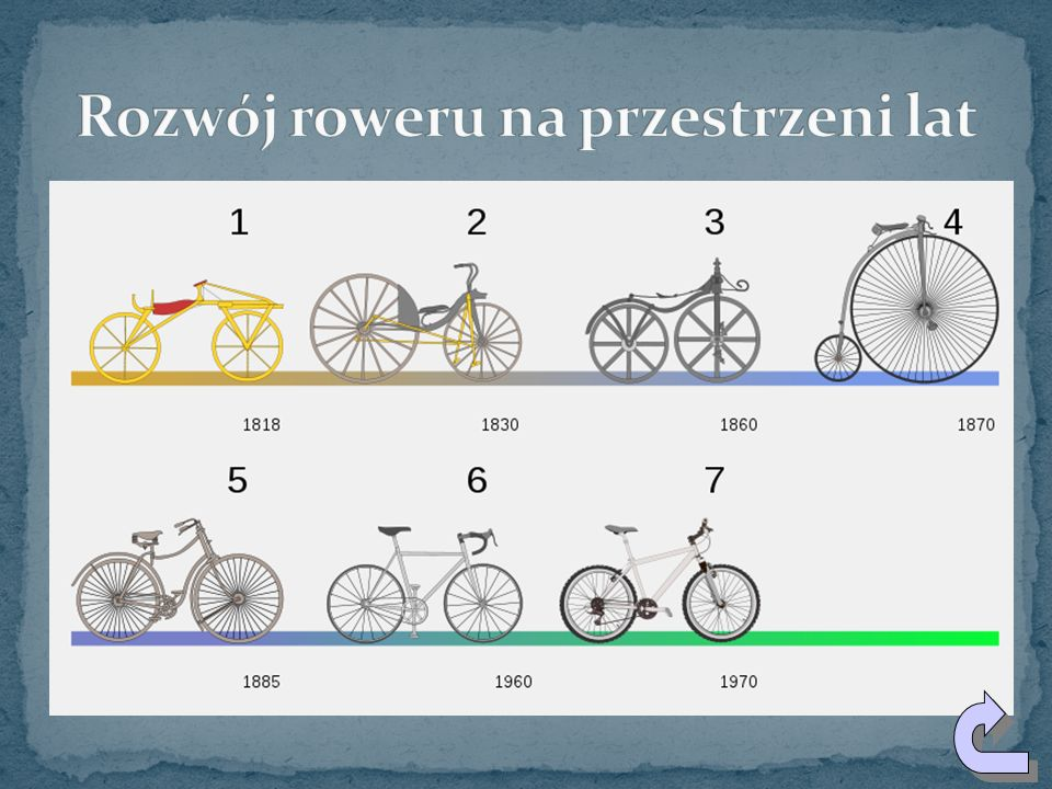 W 1879r. HARRY LAWSON stworzył tzw. bezpieczny rower wprowadzając napęd na tylne koło za pomocą przekładni łańcuchowej. Bezpieczeństwo polegało na tym