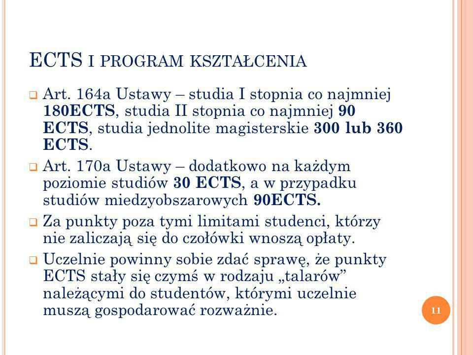 ECTS I PROGRAM KSZTAŁCENIA Art. 164a Ustawy – studia I stopnia co najmniej 180ECTS, studia II stopnia co najmniej 90 ECTS, studia jednolite magistersk