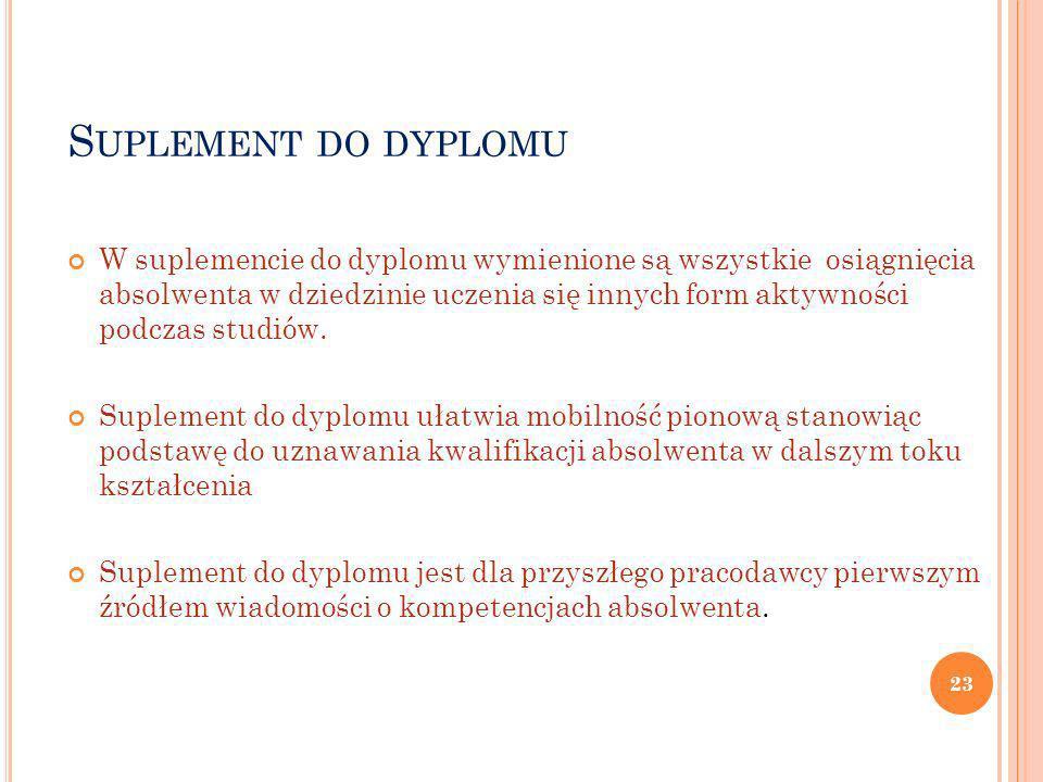 S UPLEMENT DO DYPLOMU W suplemencie do dyplomu wymienione są wszystkie osiągnięcia absolwenta w dziedzinie uczenia się innych form aktywności podczas