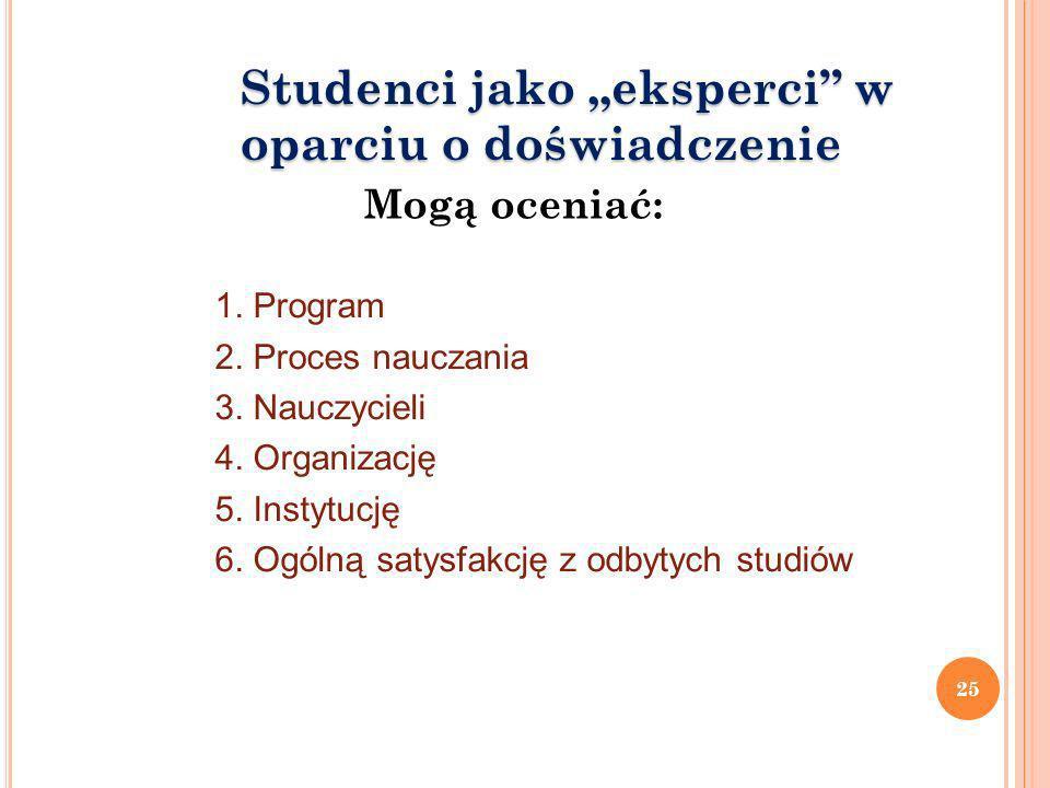 25 Studenci jako eksperci w oparciu o doświadczenie 1. Program 2. Proces nauczania 3. Nauczycieli 4. Organizację 5. Instytucję 6. Ogólną satysfakcję z