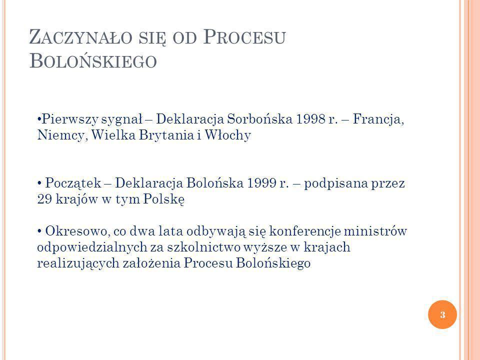 Z ACZYNAŁO SIĘ OD P ROCESU B OLOŃSKIEGO 3 Pierwszy sygnał – Deklaracja Sorbońska 1998 r. – Francja, Niemcy, Wielka Brytania i Włochy Początek – Deklar