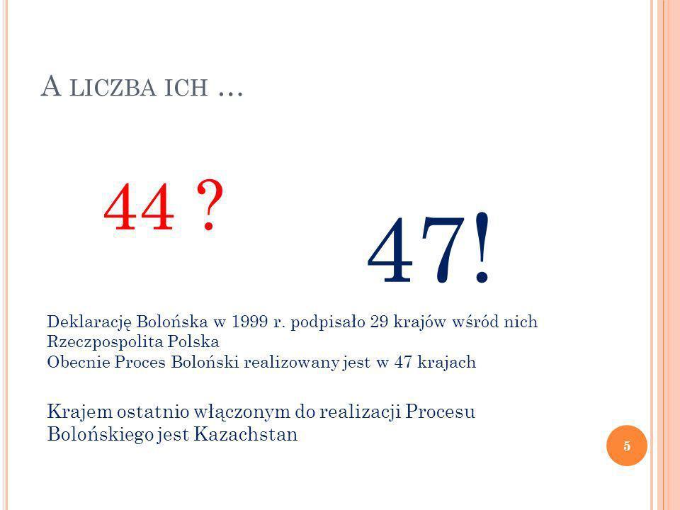 A LICZBA ICH … 5 44 ? 47! Deklarację Bolońska w 1999 r. podpisało 29 krajów wśród nich Rzeczpospolita Polska Obecnie Proces Boloński realizowany jest